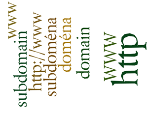 Zakladne www pojmy